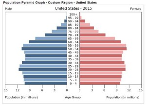 Pop Pyramid US
